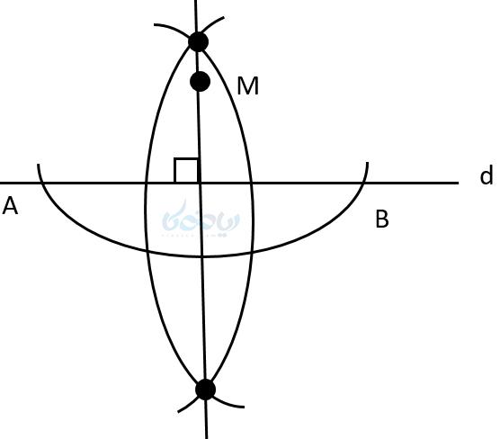 رسم خط عمود موازی با یک خط از نقطه ای خارج از آن به کمک آموزش ترسیم های هندسی