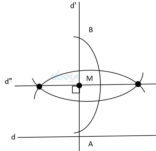 رسم خط عمود موازی با یک خط از نقطه ای خارج از آن