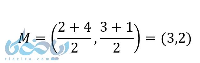 اگر مختصات دو سر یک پاره خط را داشته باشیم می توانیم مختصات نقطه وسط یک پاره خط را پیدا کنیم .