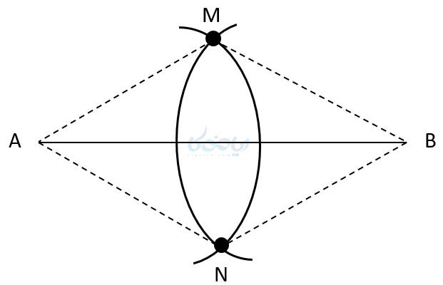 رسم عمود منصف یک پاره خط