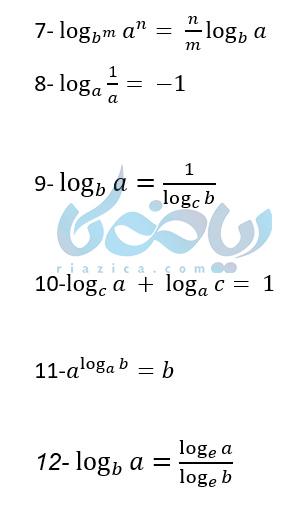 آموزش حل لگاریتم و اثبات بعضی از این ویژگی ها .