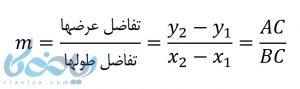 شیب خط را از تقسیم تفاضل عرضها به طولها بدست آوریم .