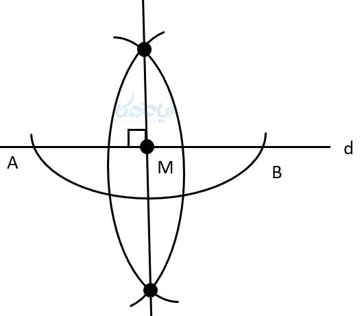 رسم خط عمود بر یک خط ، از نقطه ای روی آن به کمک آموزش ترسیم های هندسی