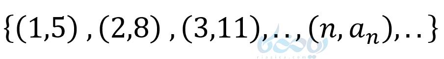 با داشتن دو نقطه از یک خط می توانیم معادله آن خط را بنویسیم.