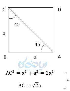 محاسبه نسبت های مثلثاتی برای زاویه ۴۵ درجه در یک مربع