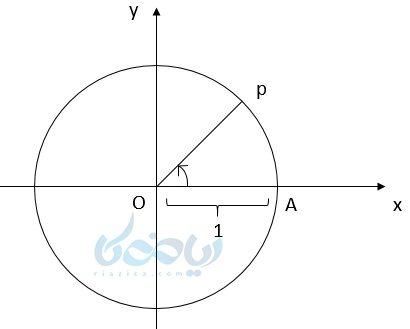 تعریف دایره مثلثاتی
