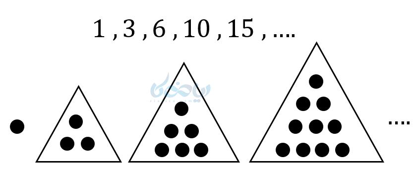 الگو غیر خطی الگوی مثلثی