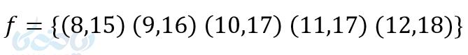 نمایش تابع به صورت زوج مرتب