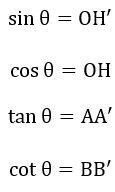 نسبت های مثلثاتی مربوط به دایره مثلثاتی در این مثال