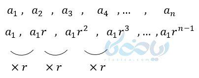 اثبات جمله عمومی یک دنباله هندسی