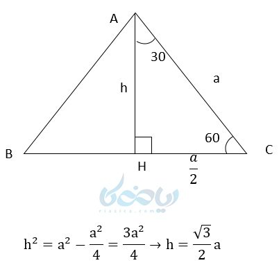 نسبتهای مثلثاتی زوایای ۳۰ و ۶۰ درجه در آموزش مثلثات