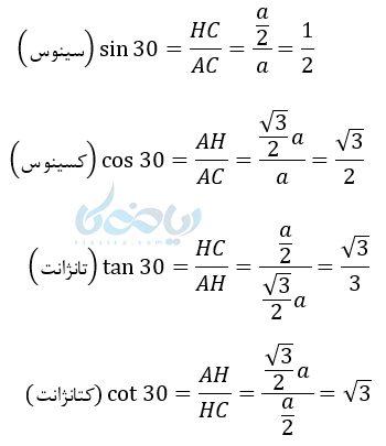 نسبت های مختلف مثلثاتی در پاسخ به این پرسش که مثلثات چیست