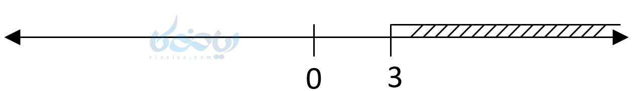 نمایش زیر مجموعه ها به صورت روش توصیفی