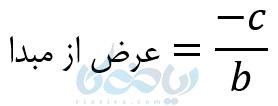 در آموزش معادله خط میبینیم که چطور شیب و عرض از مبدا بدست می آید .