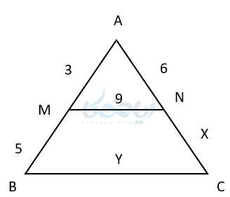 مثال استفاده از تناسب جزء به جزء و هم از تناسب جزء به کل