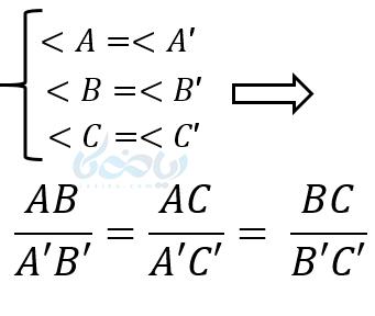 دو مثلث وقتی با هم متشابه اند که تمام و زاویه های نظیر به نظیرشان با هم برابر باشند و اضلاع متناظر با هم متناسب باشد