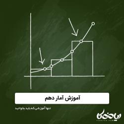 آموزش آمار ریاضی دهم تنها آموزشی که باید بخوانید