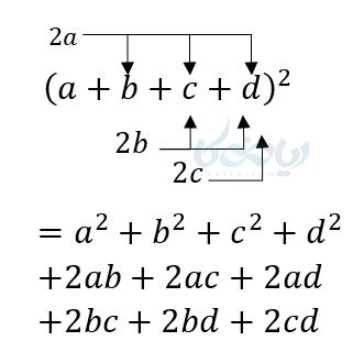 اتحاد مربع سه جملهای