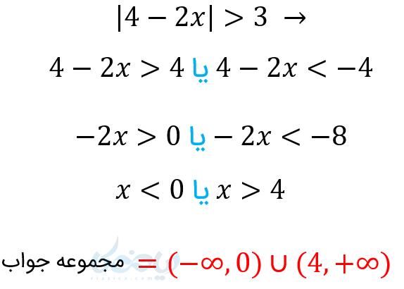 مجموعه جواب نامعادله به کمک قدر مطلق.
