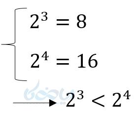 اعداد بزرگتر از یک هرچه به توان برسند بزرگتر و هرچه در ریشهگیری جلو برویم کوچکتر میشوند.