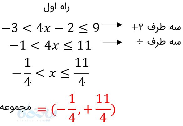 حل نامعادلات دوگانه با آموزش حل نامعادله