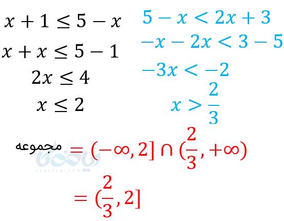 حل نامعادلات دوگانه