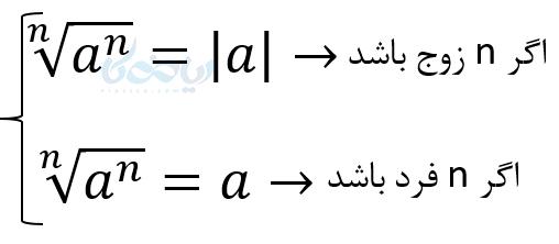 تعریف ریشه n ام در آموزش ریشه گیری در ریاضی دهم