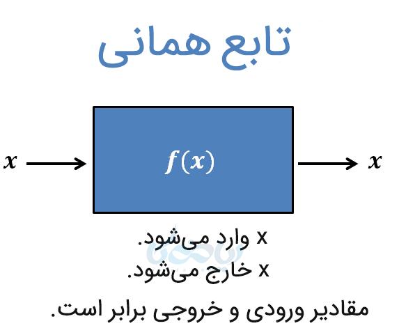 ورودی و خروجی تابع همانی