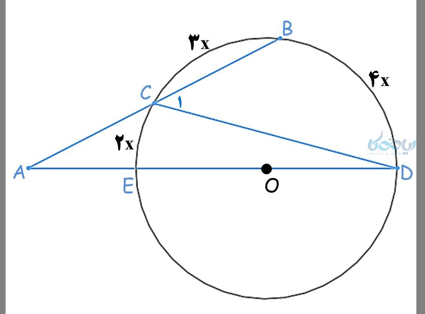 مثال زاویه محاطی دایره