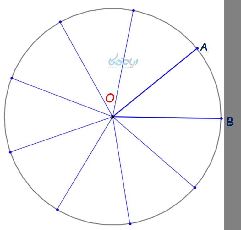 کمان حاصل از تقسیم دایره
