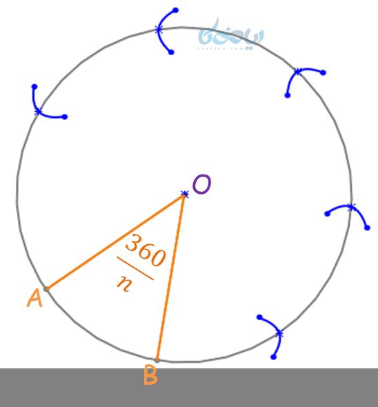 تقسیم دایره به n قسمت مساوی