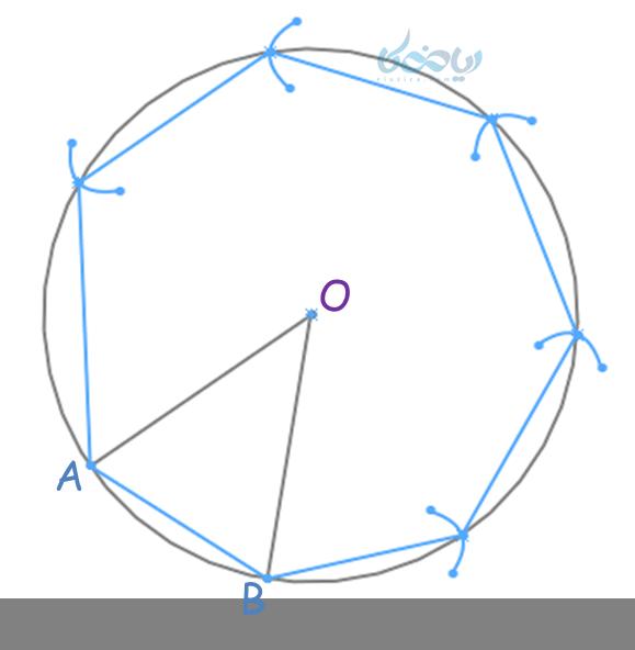 رسم چندضلعی منتظم در دایره