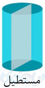 مستطیل، سطح مقطع استوانه در برش عمودی