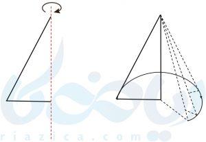 دوران مثلث قائم الزاویه و تشکیل مخروط