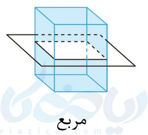 مربع، سطح مقطع مکعب مستطیل
