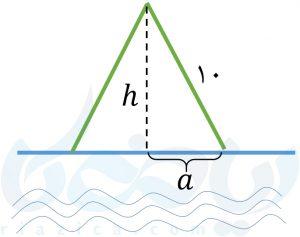 نردهکشی کنار رودخانه در بهینه سازی ریاضی دوازدهم تجربی