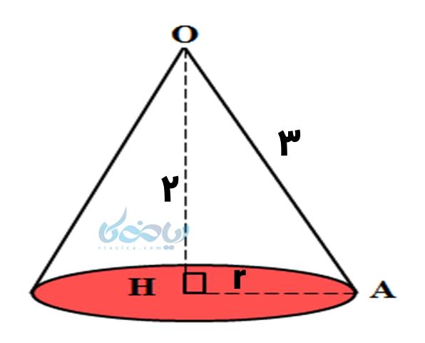 حل مثال نهایی شکل مخروط