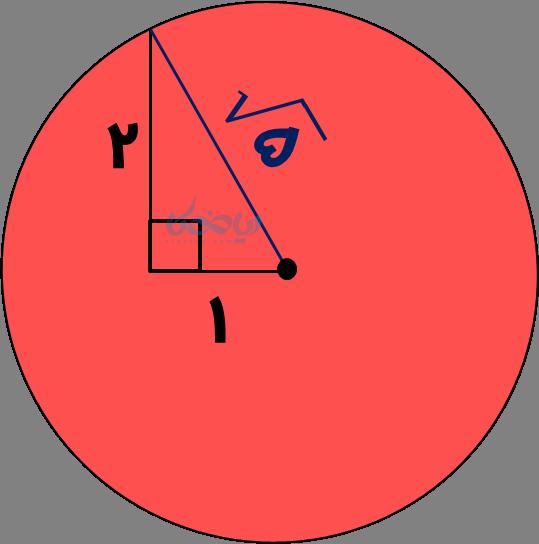 دایره رسم شده با رابطه فیثاغورس