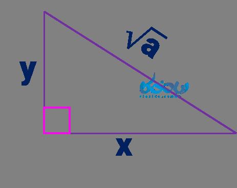 رسم پاره خط به طول عدد رادیکالی