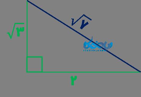 مثالی از رسم پاره خط به کمک رابطه فیثاغورس