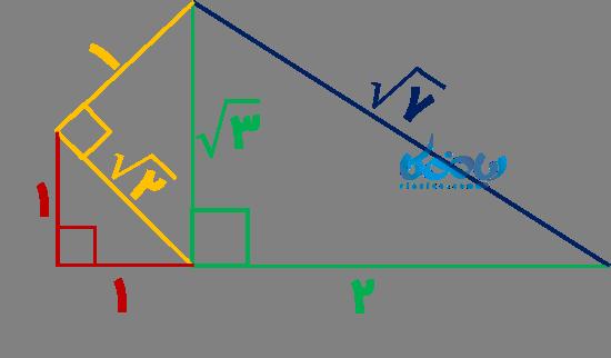 مثالی از رسم پاره خط به کمک رابطه فیثاغورس ریاضی