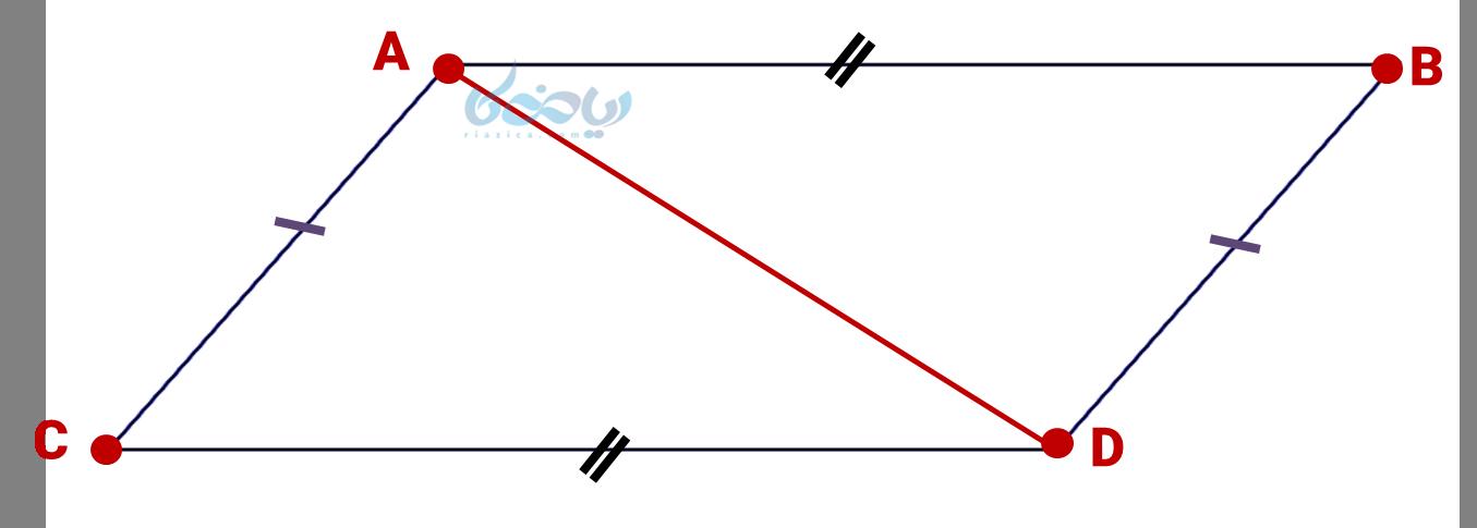 مثلث های هم نهشت درون متوازیالاضلاع