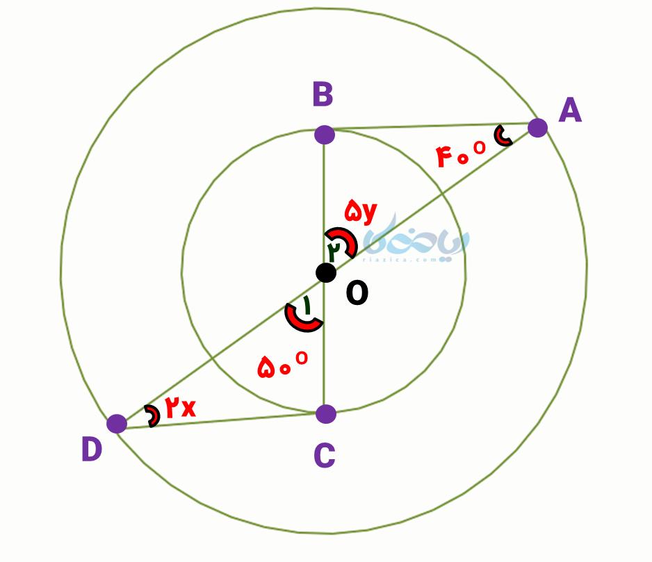 مثلثهای همنهشت درون دو دایره
