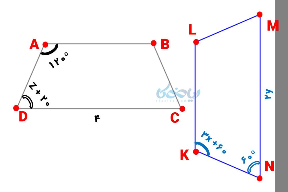 حل مثال شکل های هم نهشت