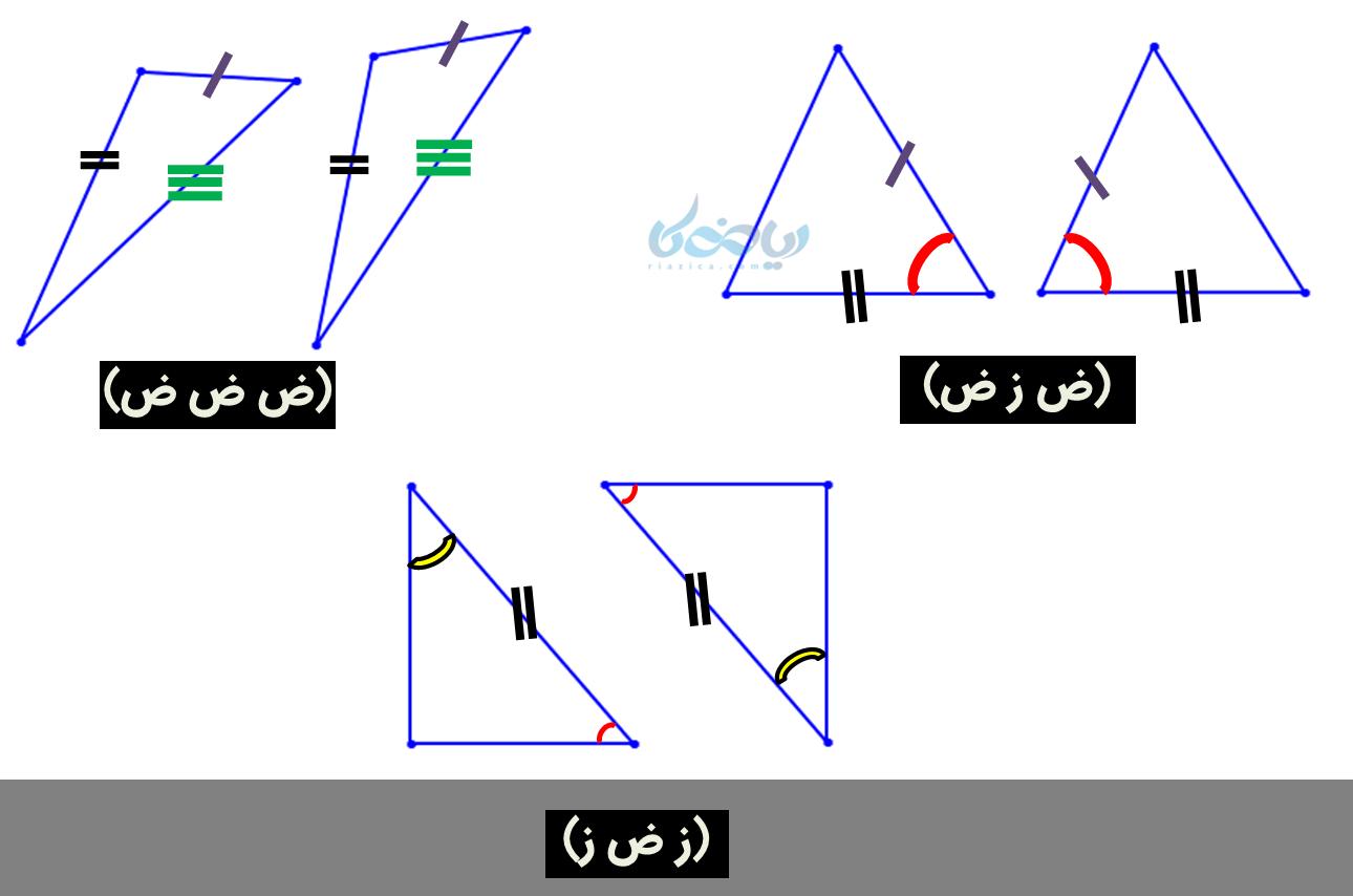 حالتهای هم نهشتی مثلث ها