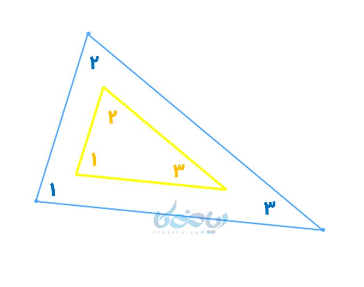 برابری سه زاویه جزو حالتهای هم نهشتی مثلث ها نیست