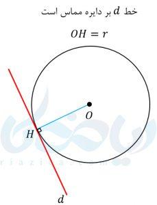 خط مماس بر دایره