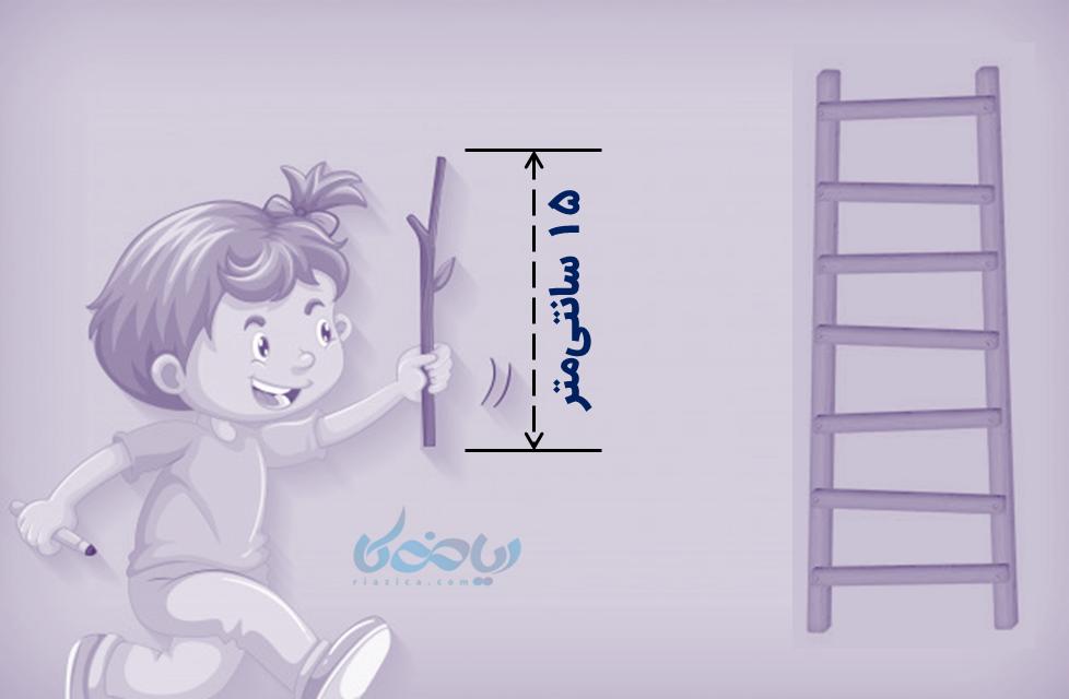 نمونه ملموس واحد اندازهگیری