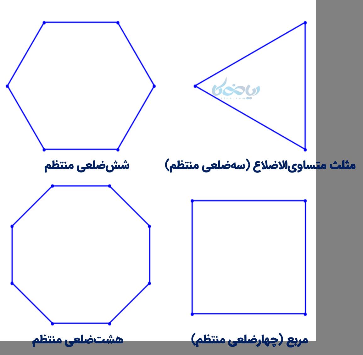 مثال تعریف چندضلعی
