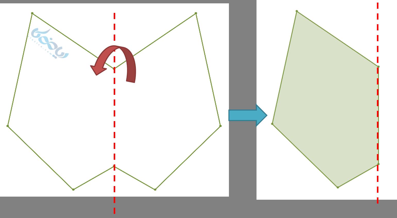 تعریف خط تقارن